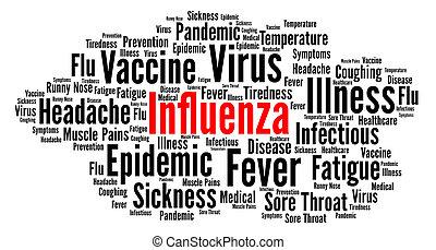 influenza, fogalom, szó, felhő