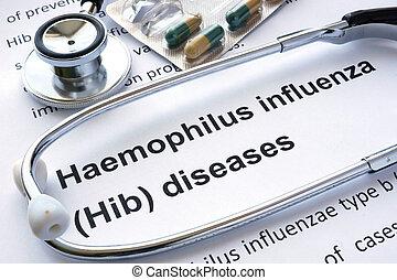 influenza, haemophilus, (hib)