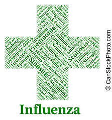 Influenza Sickness Means Poor Health And Afflictions