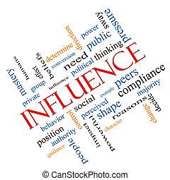 inflytande, ord, moln, begrepp, meta