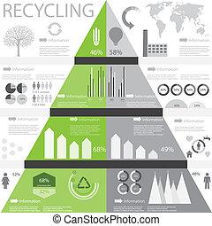 info, gráfico, reciclagem