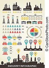 info, gráficos, indústria