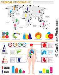info, grafiek, medisch