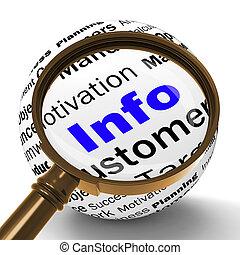 info, kundtjänst, medel, hjälp, förstoringsapparat, definition