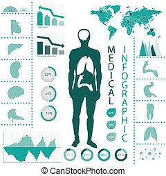 info, medisch, graphic.