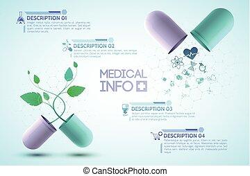 info, poster, medisch