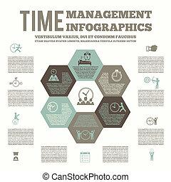 infografic, plakat, ledelse, tid