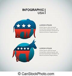 infograhic, politique, usa, faire la fête