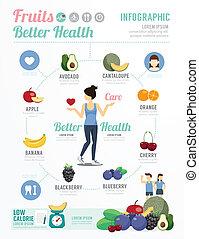 infographi, sain, wellness, fruit, conception, gabarit, santé
