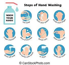 infographic, χέρι , μικροβιοφορέας , βήματα , πλύση