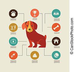 infographic, セット, 犬, アイコン