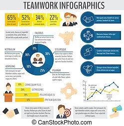 infographic, チームワーク, ビジネス