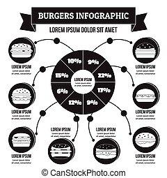 infographic, バーガー, スタイル, 単純である