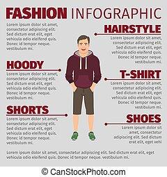 infographic, ファッション, hoodie, 男性