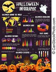 infographic, 万圣节前夜, 图表, 图表, 统计