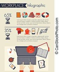 infographic, 仕事場