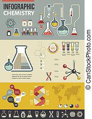 infographic, 化学