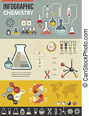 infographic, 化學