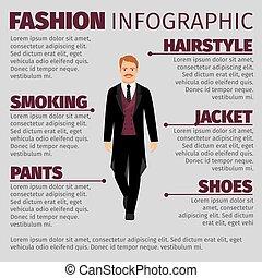 infographic, 喫煙, ファッション, 人