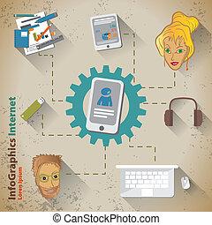 infographic, 型, スタイル, smartphone, テンプレート