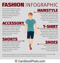 infographic, 夏, 人, ファッション, 衣服