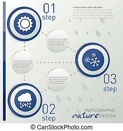 infographic., 天候, ステップ, テンプレート, アイコン