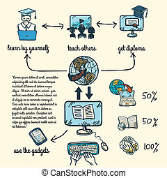 infographic, 教育, オンラインで