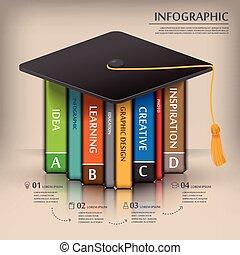 infographic, 教育, テンプレート
