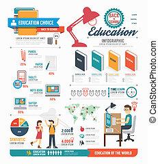 infographic, 概念, ベクトル, デザイン, テンプレート, illustrat, 教育
