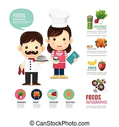 infographic, 概念, 人々, 食物, イラスト, ベクトル, きれいにしなさい, 学びなさい, コック,...