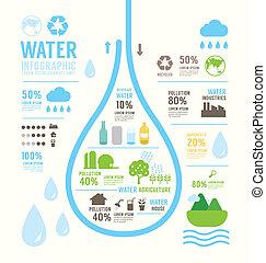 infographic, 水, eco, 年報, テンプレート, デザイン, ., 概念, ve
