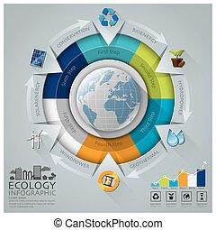 infographic, 環境, エコロジー, 世界的である, 図, 保存, 円, ラウンド