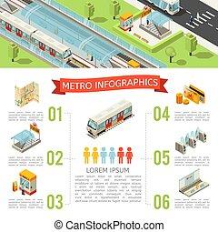 infographic, 等大, 概念, 地下鉄