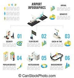 infographic, 等大, 概念, 空港