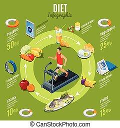 infographic, 等大, 概念, 食事