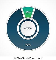 infographic, 馅饼图表, 环绕, 在中, 稀薄的线, 套间, style., 共享, 在中, 10, 同时,, 90, percent., 矢量, 描述