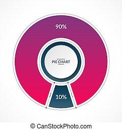 infographic, 馅饼图表, 环绕, 在中, 稀薄的线, 套间, style., 共享, 在中, 90, 同时,, 10, percent., 矢量, 描述