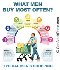 Infographic about shopping