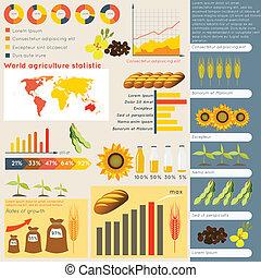 infographic, agriculture, éléments