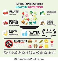 infographic, alimento, sano, nutrición