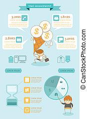 infographic, amministrazione, affari, tempo