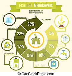 infographic, apartamento, estilo, ecologia