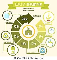 infographic, appartamento, stile, ecologia