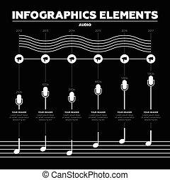 infographic, audio, elements., vagues