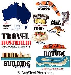 infographic, australie, voyager, éléments