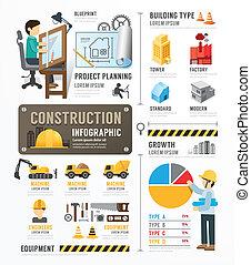 infographic, begriff, vektor, design, schablone, illust, baugewerbe