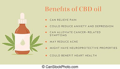 Infographic. Benefit of CBD Hemp Oil web banner in organic color with bottle, pipette and marijuana leaf on pastel background. Natural remedy. Cannabis poster. Medicine for pain, anxiety. Vector flat.