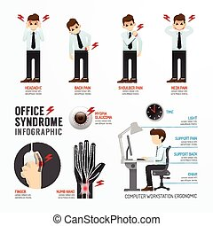infographic, buero, syndrom, schablone, design, ., begriff, vektor, abbildung
