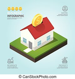 Infographic business currency money coins house shape...
