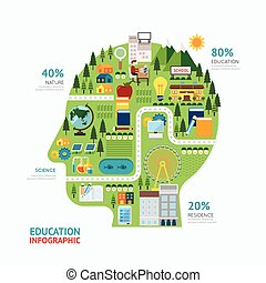 Infographic business man head shape template design. route to education concept vector illustration / graphic or web design layout.